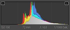 2015_08_15_histogramm-vorher